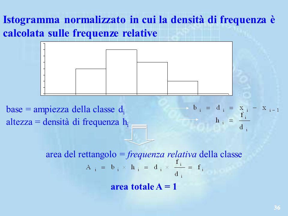 36 Istogramma normalizzato in cui la densità di frequenza è calcolata sulle frequenze relative base = ampiezza della classe d i altezza = densità di frequenza h i area del rettangolo = frequenza relativa della classe area totale A = 1