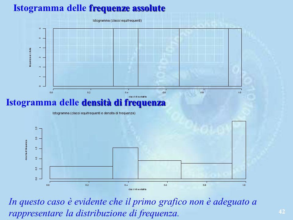 42 frequenze assolute Istogramma delle frequenze assolute densità di frequenza Istogramma delle densità di frequenza In questo caso è evidente che il primo grafico non è adeguato a rappresentare la distribuzione di frequenza.