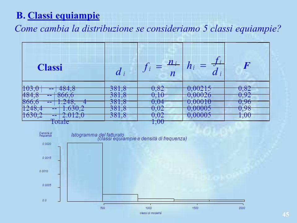 45 B.Classi equiampie Come cambia la distribuzione se consideriamo 5 classi equiampie.