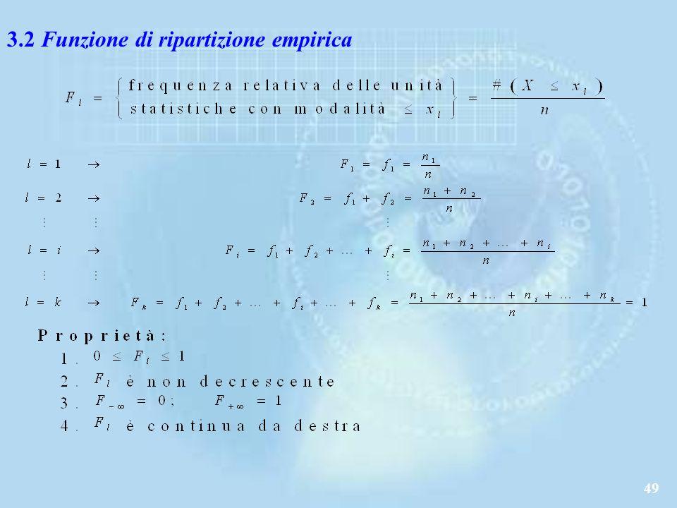 49 3.2 Funzione di ripartizione empirica