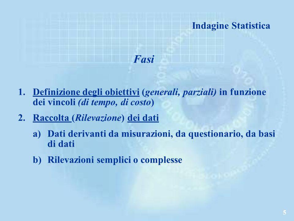 5 Indagine Statistica Fasi 1.Definizione degli obiettivi (generali, parziali) in funzione dei vincoli (di tempo, di costo) 2.Raccolta (Rilevazione) dei dati a)Dati derivanti da misurazioni, da questionario, da basi di dati b)Rilevazioni semplici o complesse