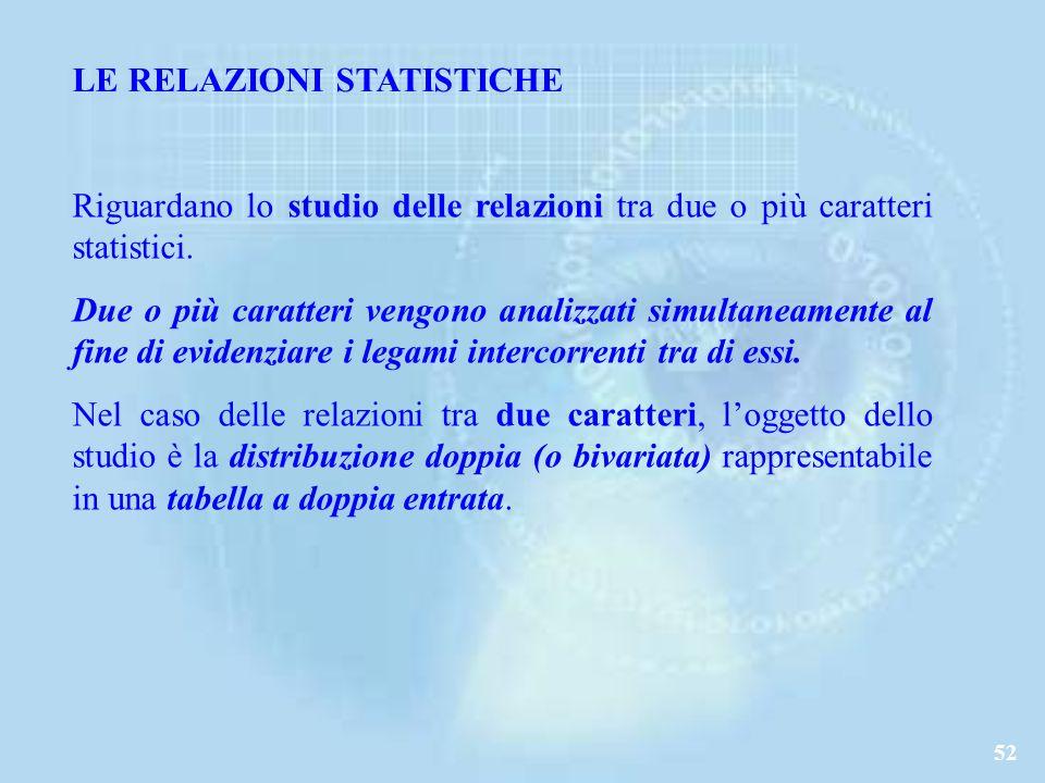 52 LE RELAZIONI STATISTICHE Riguardano lo studio delle relazioni tra due o più caratteri statistici.