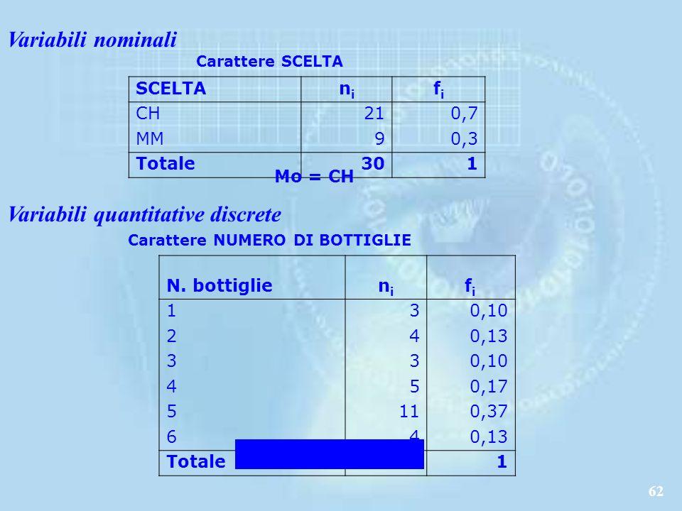 62 Carattere NUMERO DI BOTTIGLIE N.