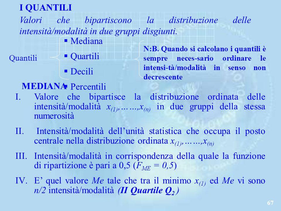 67 I QUANTILI Valori che bipartiscono la distribuzione delle intensità/modalità in due gruppi disgiunti.