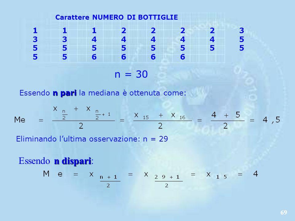 69 Carattere NUMERO DI BOTTIGLIE 11122223 33444445 5555555 5 5 56666 n = 30 n pari Essendo n pari la mediana è ottenuta come: Eliminando lultima osservazione: n = 29 n dispari Essendo n dispari: