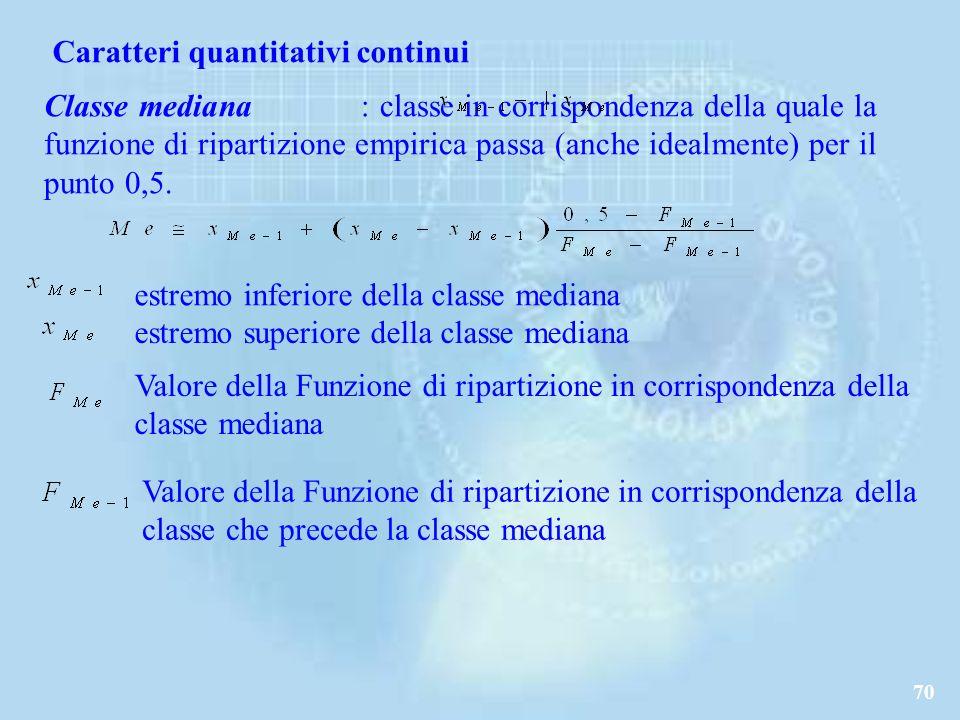 70 Caratteri quantitativi continui Classe mediana : classe in corrispondenza della quale la funzione di ripartizione empirica passa (anche idealmente) per il punto 0,5.
