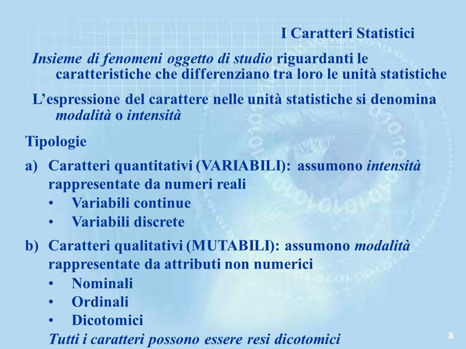 8 I Caratteri Statistici Insieme di fenomeni oggetto di studio riguardanti le caratteristiche che differenziano tra loro le unità statistiche Lespressione del carattere nelle unità statistiche si denomina modalità o intensità Tipologie a)Caratteri quantitativi (VARIABILI): assumono intensità rappresentate da numeri reali Variabili continue Variabili discrete b)Caratteri qualitativi (MUTABILI): assumono modalità rappresentate da attributi non numerici Nominali Ordinali Dicotomici Tutti i caratteri possono essere resi dicotomici
