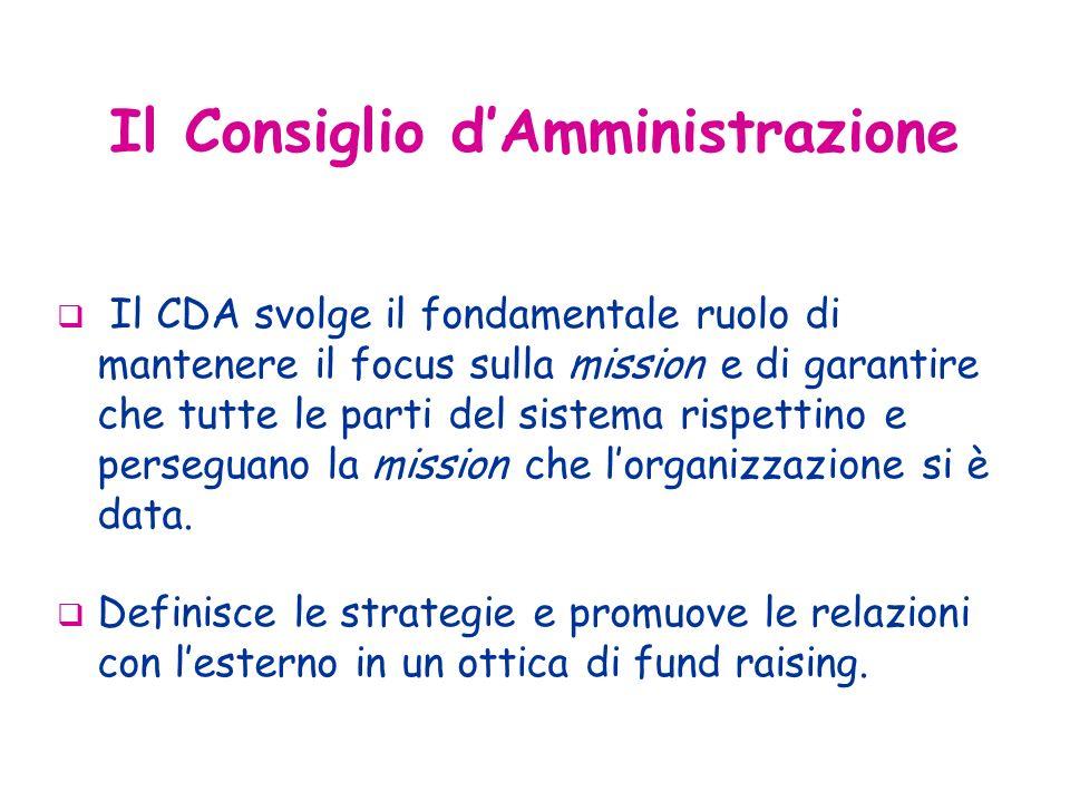 Il CDA svolge il fondamentale ruolo di mantenere il focus sulla mission e di garantire che tutte le parti del sistema rispettino e perseguano la mission che lorganizzazione si è data.