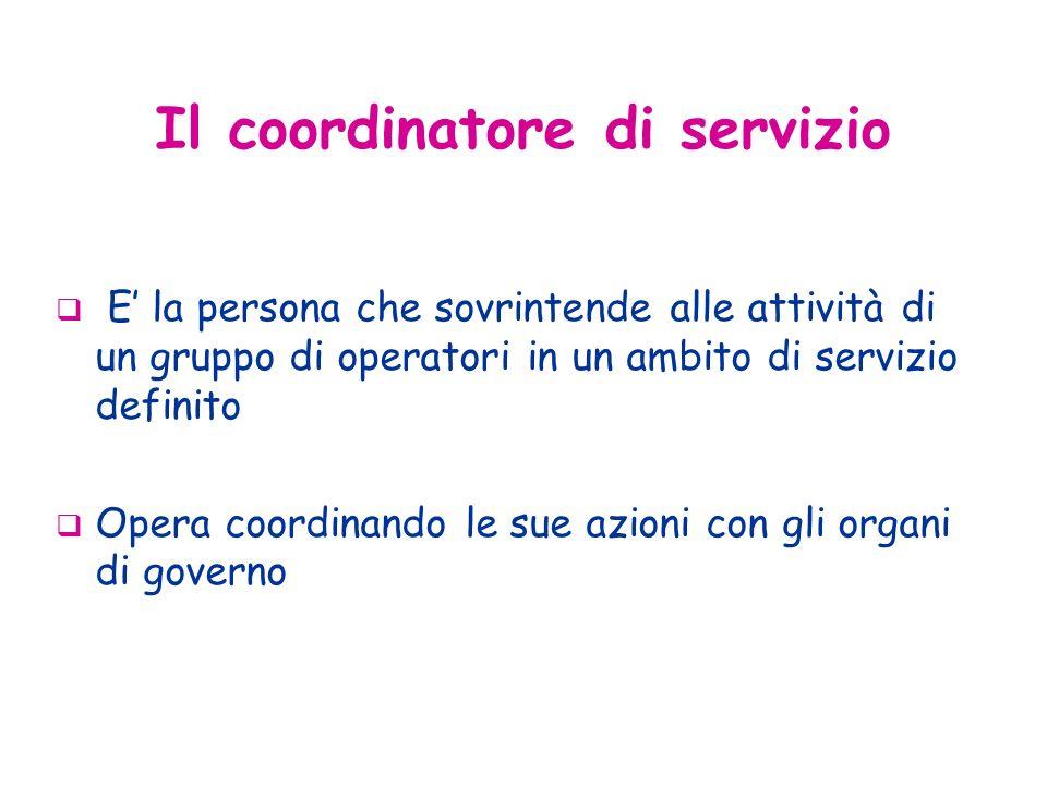 E la persona che sovrintende alle attività di un gruppo di operatori in un ambito di servizio definito Opera coordinando le sue azioni con gli organi di governo Il coordinatore di servizio