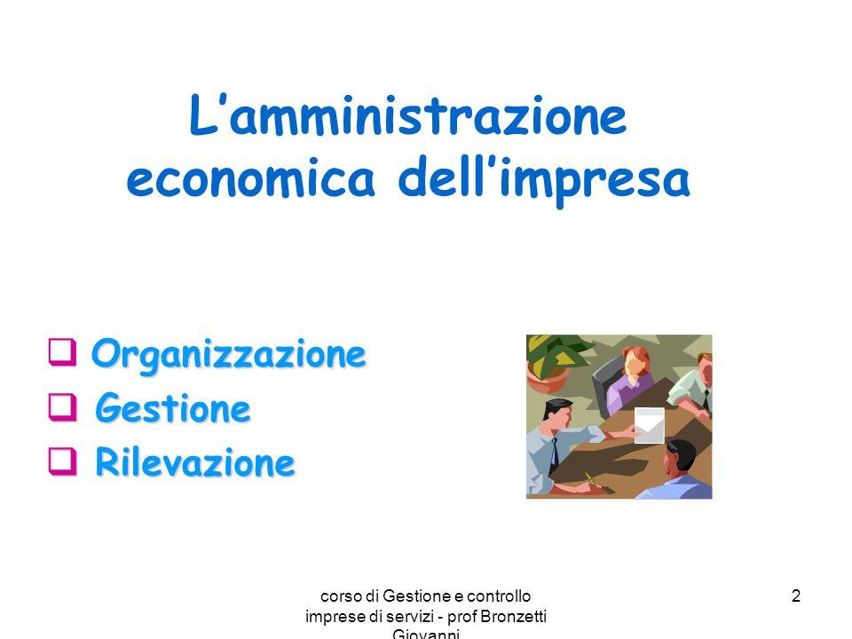corso di Gestione e controllo imprese di servizi - prof Bronzetti Giovanni 2 Lamministrazione economica dellimpresa Organizzazione Gestione Gestione R
