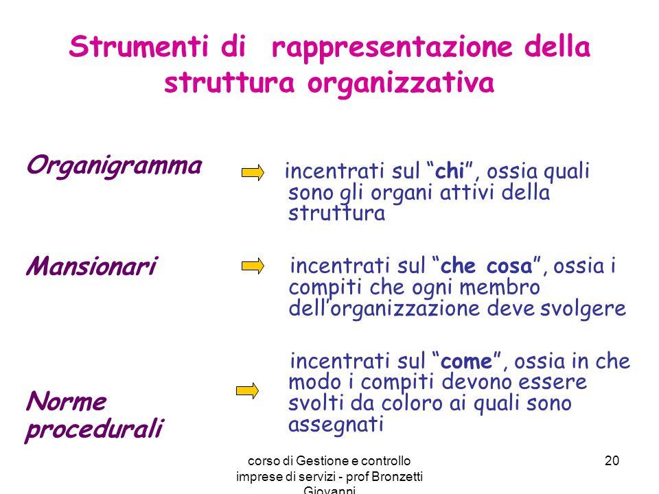 corso di Gestione e controllo imprese di servizi - prof Bronzetti Giovanni 20 Strumenti di rappresentazione della struttura organizzativa incentrati s