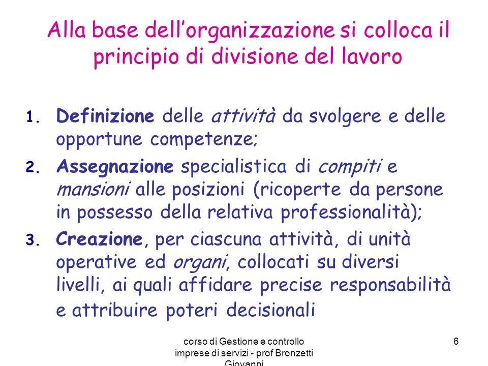 corso di Gestione e controllo imprese di servizi - prof Bronzetti Giovanni 6 1. Definizione delle attività da svolgere e delle opportune competenze; 2