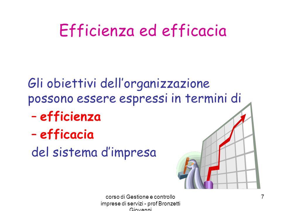corso di Gestione e controllo imprese di servizi - prof Bronzetti Giovanni 7 Gli obiettivi dellorganizzazione possono essere espressi in termini di –e