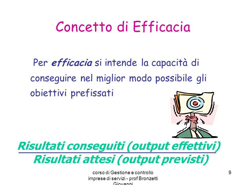 corso di Gestione e controllo imprese di servizi - prof Bronzetti Giovanni 9 Per efficacia si intende la capacità di conseguire nel miglior modo possi