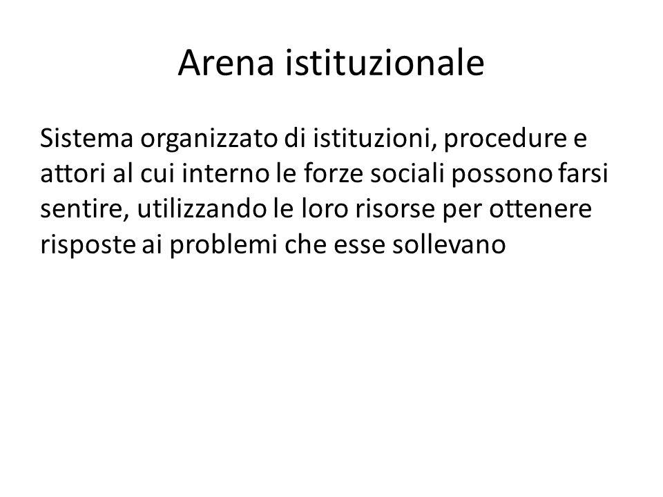 Arena istituzionale Sistema organizzato di istituzioni, procedure e attori al cui interno le forze sociali possono farsi sentire, utilizzando le loro risorse per ottenere risposte ai problemi che esse sollevano