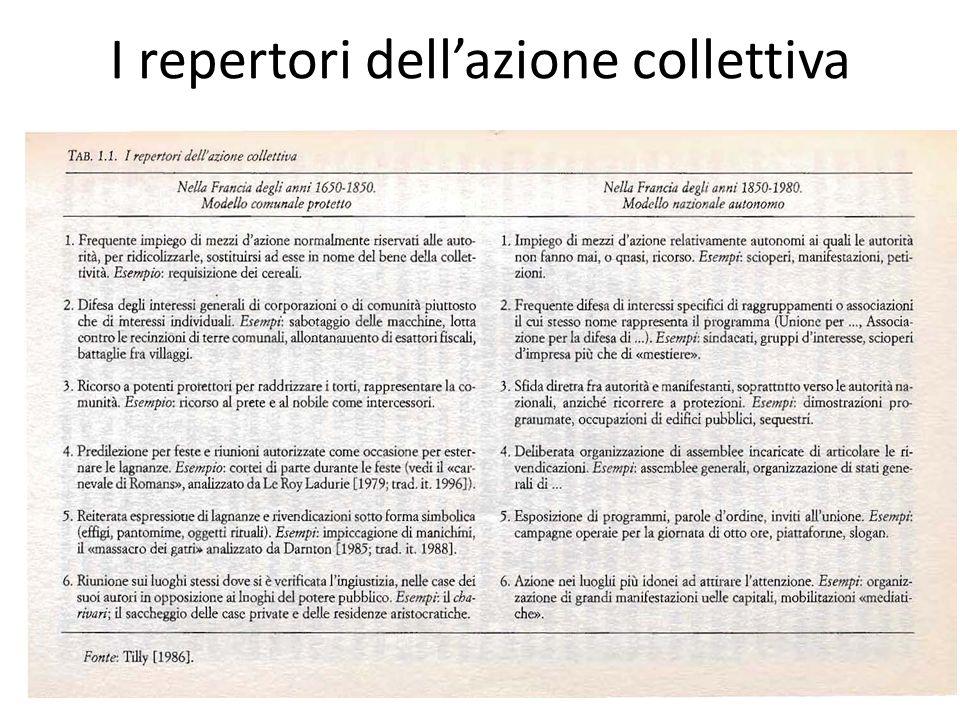 I repertori dellazione collettiva