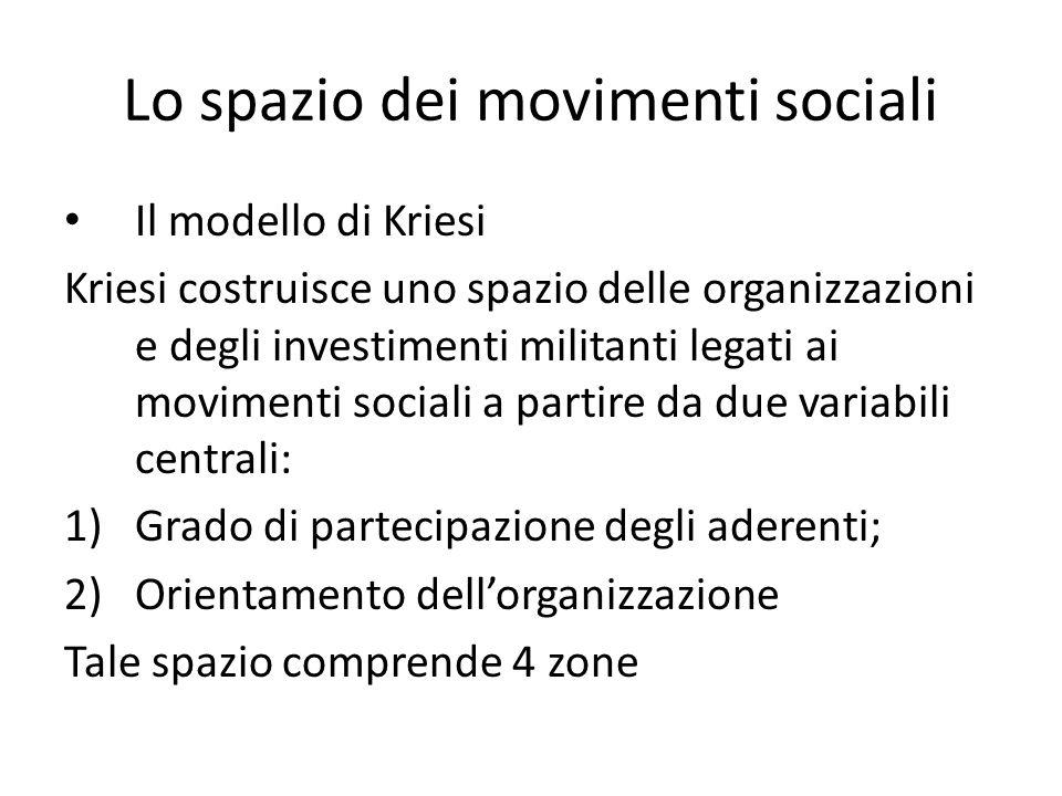 Lo spazio dei movimenti sociali Il modello di Kriesi Kriesi costruisce uno spazio delle organizzazioni e degli investimenti militanti legati ai movimenti sociali a partire da due variabili centrali: 1)Grado di partecipazione degli aderenti; 2)Orientamento dellorganizzazione Tale spazio comprende 4 zone