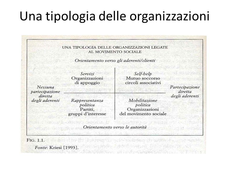 Una tipologia delle organizzazioni