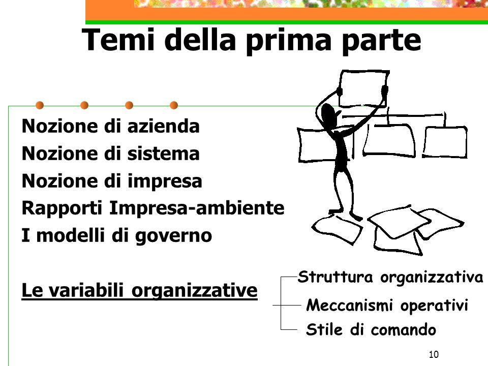 10 Temi della prima parte Nozione di azienda Nozione di sistema Nozione di impresa Rapporti Impresa-ambiente I modelli di governo Le variabili organiz