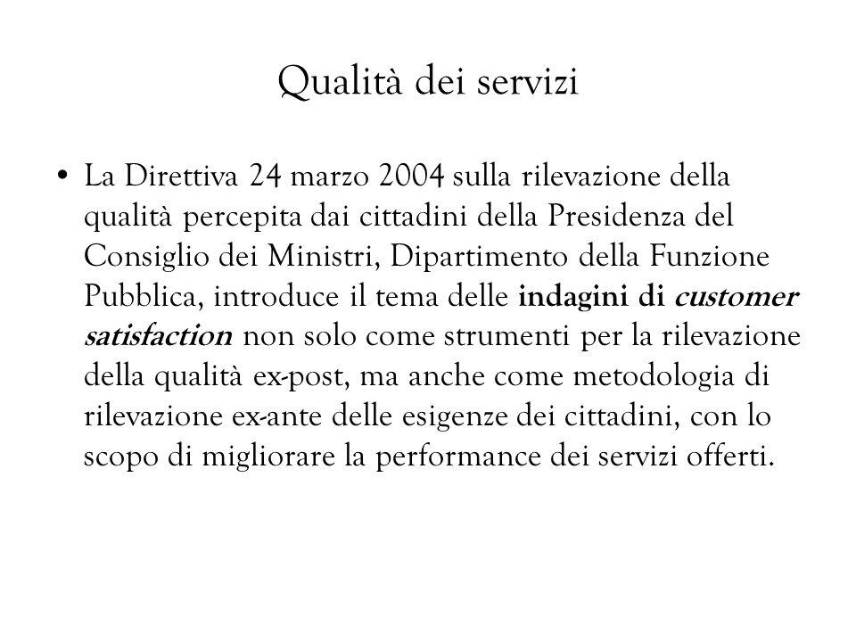 Qualità dei servizi La Direttiva 24 marzo 2004 sulla rilevazione della qualità percepita dai cittadini della Presidenza del Consiglio dei Ministri, Di