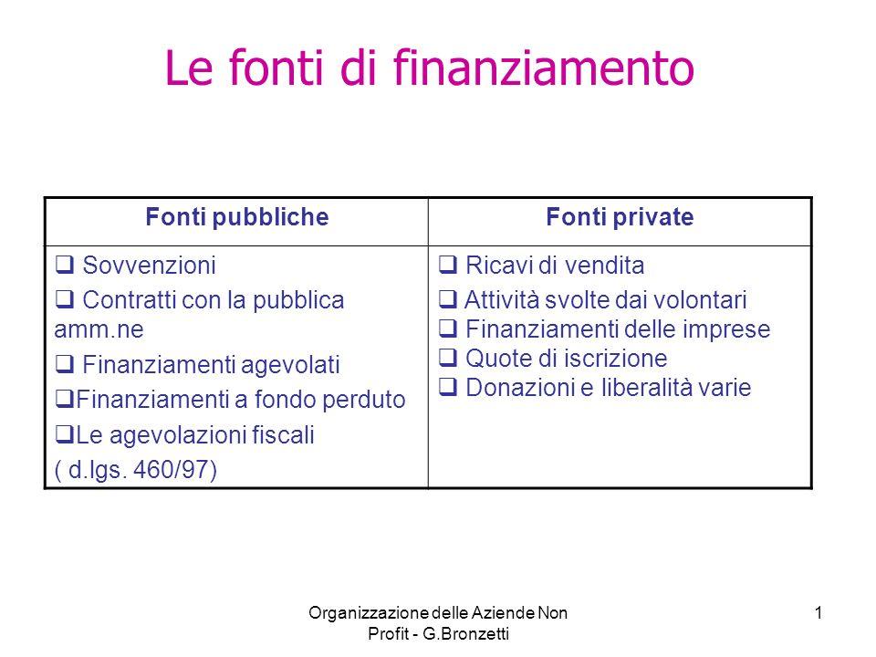 Organizzazione delle Aziende Non Profit - G.Bronzetti 1 Le fonti di finanziamento Fonti pubblicheFonti private Sovvenzioni Contratti con la pubblica a