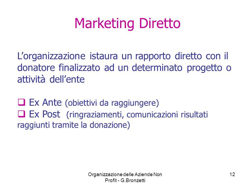 Organizzazione delle Aziende Non Profit - G.Bronzetti 12 Marketing Diretto Lorganizzazione istaura un rapporto diretto con il donatore finalizzato ad