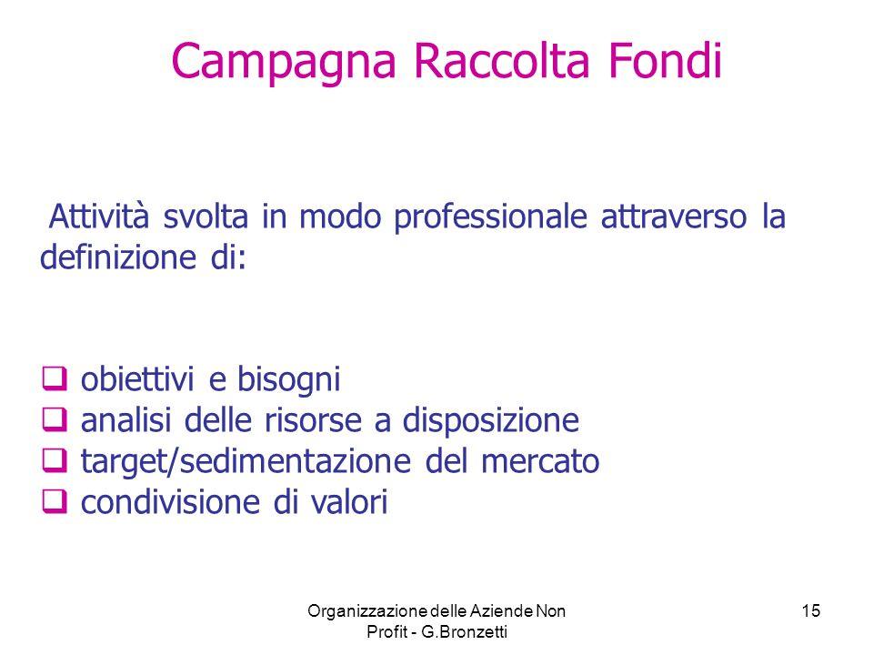 Organizzazione delle Aziende Non Profit - G.Bronzetti 15 Campagna Raccolta Fondi Attività svolta in modo professionale attraverso la definizione di: o