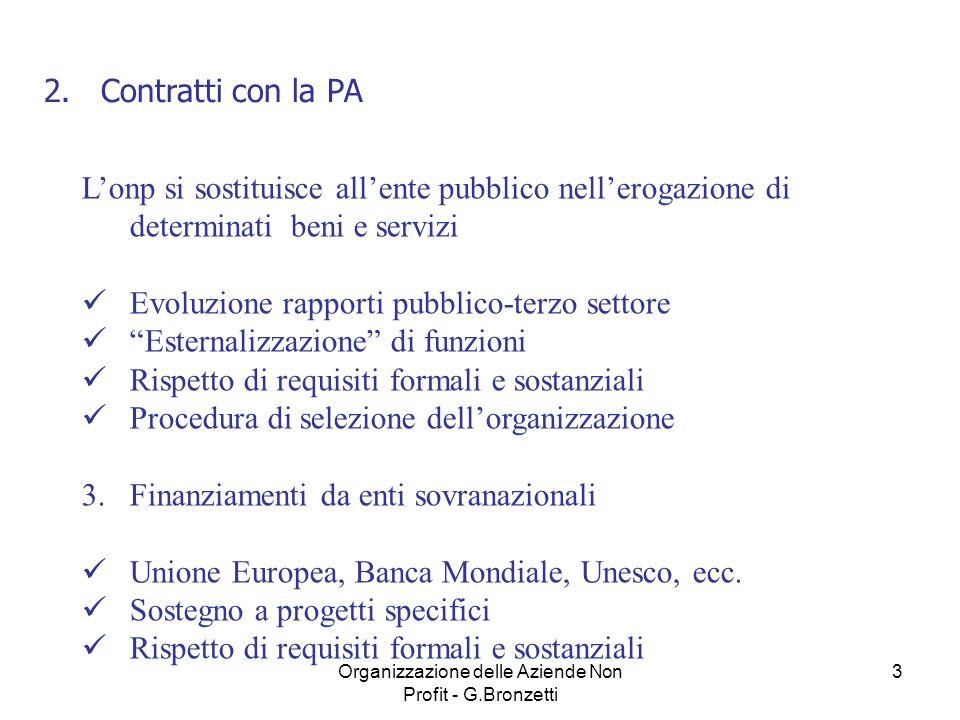 Organizzazione delle Aziende Non Profit - G.Bronzetti 3 Lonp si sostituisce allente pubblico nellerogazione di determinati beni e servizi Evoluzione r