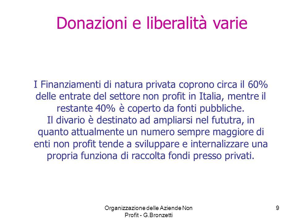 Organizzazione delle Aziende Non Profit - G.Bronzetti 9 Donazioni e liberalità varie I Finanziamenti di natura privata coprono circa il 60% delle entr