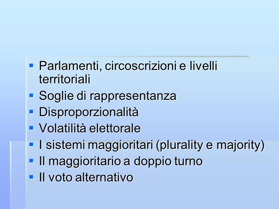 Parlamenti, circoscrizioni e livelli territoriali Parlamenti, circoscrizioni e livelli territoriali Soglie di rappresentanza Soglie di rappresentanza