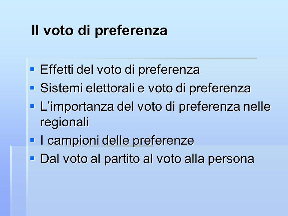 Effetti del voto di preferenza Effetti del voto di preferenza Sistemi elettorali e voto di preferenza Sistemi elettorali e voto di preferenza Limporta