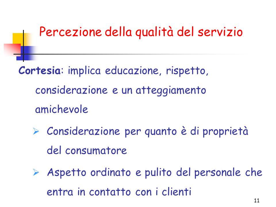11 Cortesia: implica educazione, rispetto, considerazione e un atteggiamento amichevole Considerazione per quanto è di proprietà del consumatore Aspet