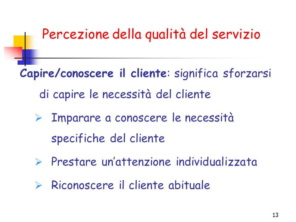 13 Capire/conoscere il cliente: significa sforzarsi di capire le necessità del cliente Imparare a conoscere le necessità specifiche del cliente Presta
