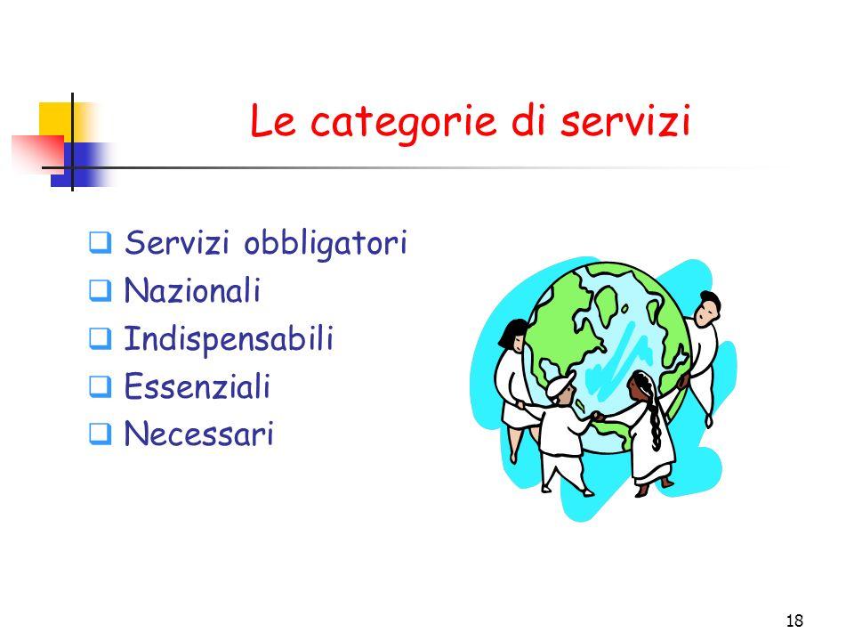 18 Le categorie di servizi Servizi obbligatori Nazionali Indispensabili Essenziali Necessari