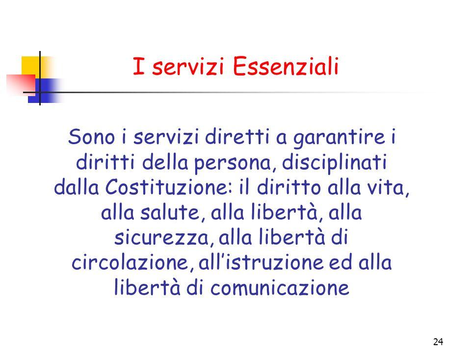 24 I servizi Essenziali Sono i servizi diretti a garantire i diritti della persona, disciplinati dalla Costituzione: il diritto alla vita, alla salute