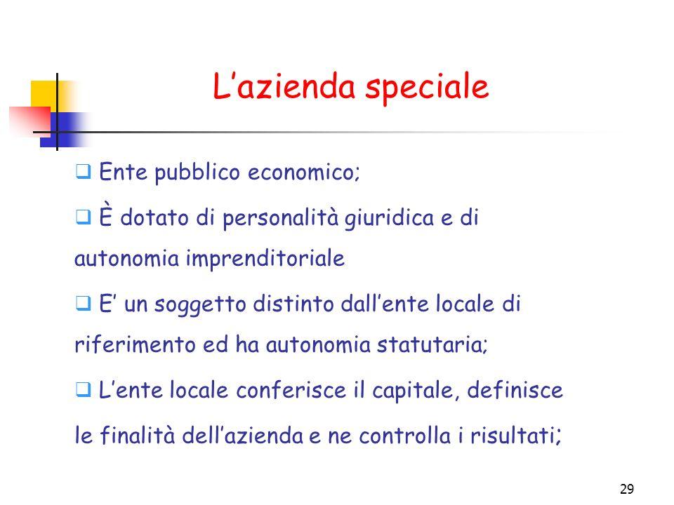 29 Lazienda speciale Ente pubblico economico; È dotato di personalità giuridica e di autonomia imprenditoriale E un soggetto distinto dallente locale