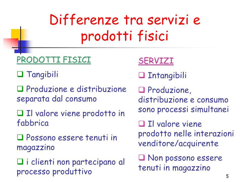5 Differenze tra servizi e prodotti fisici PRODOTTI FISICI Tangibili Produzione e distribuzione separata dal consumo Il valore viene prodotto in fabbr