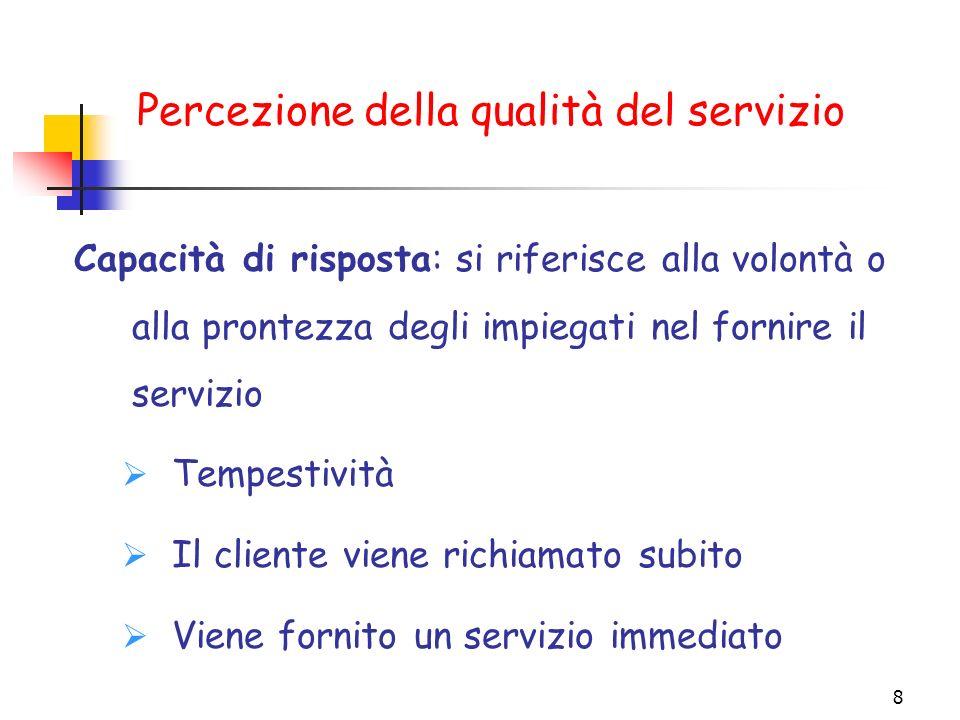 8 Capacità di risposta: si riferisce alla volontà o alla prontezza degli impiegati nel fornire il servizio Tempestività Il cliente viene richiamato su