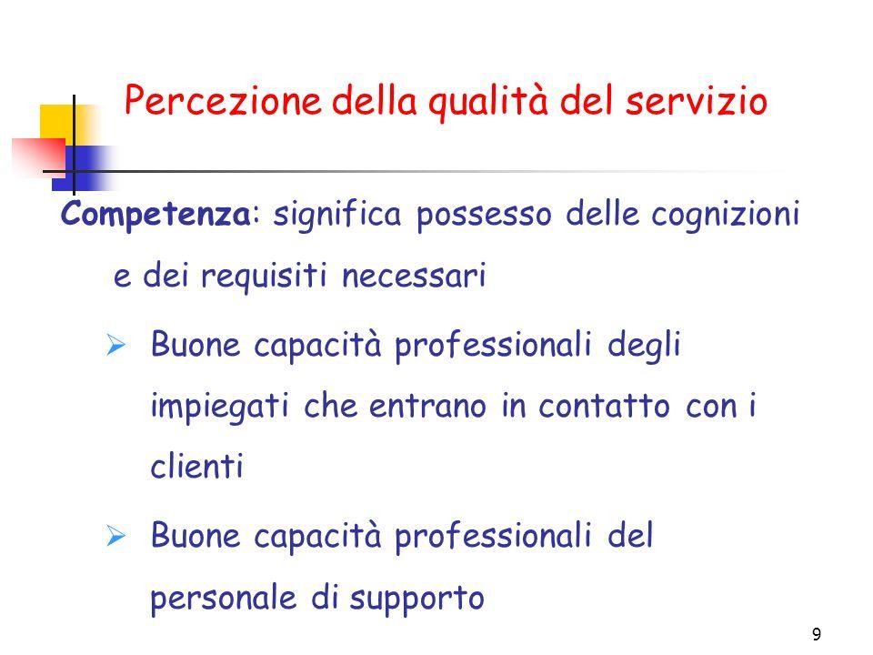 9 Competenza: significa possesso delle cognizioni e dei requisiti necessari Buone capacità professionali degli impiegati che entrano in contatto con i