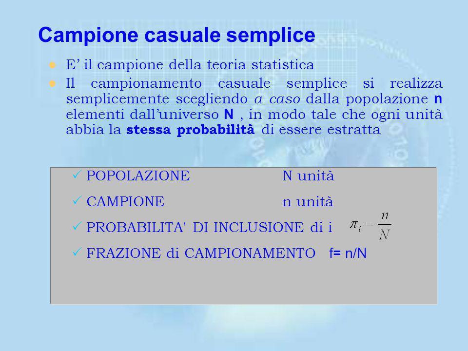 Campione probabilistico La struttura del campione è data dall'insieme di LISTE che si adoperano per formarlo. Se la lista della popolazione è unica il