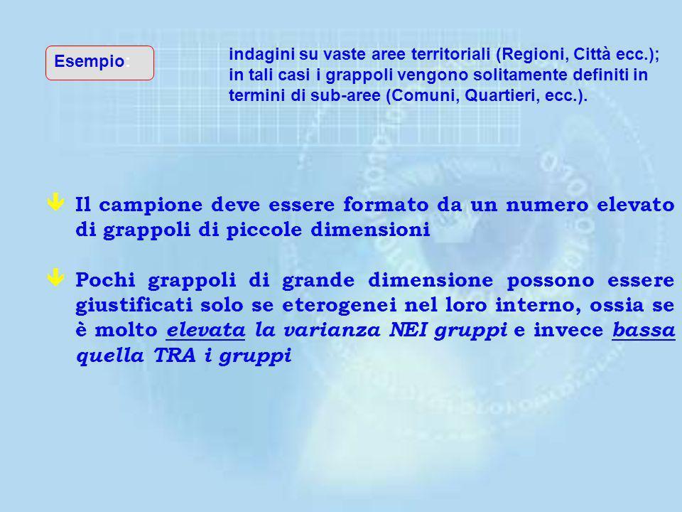 ê Il campionamento a grappoli è un campionamento casuale in cui le unità da estrarre sono gruppi di elementi contigui detti Grappoli ( cluster ) ê E'