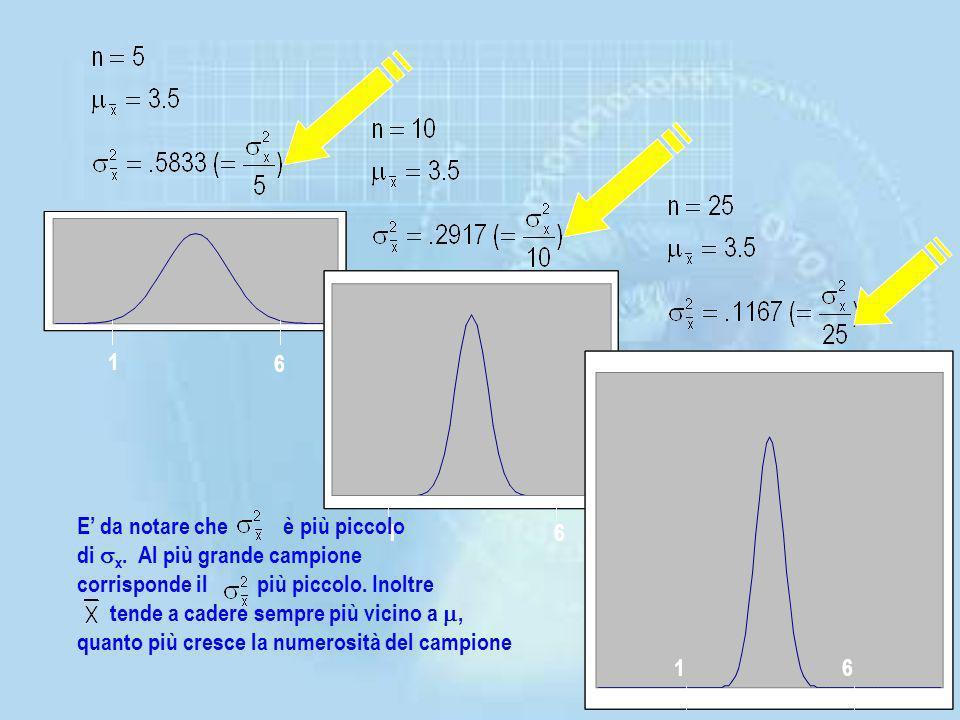 1 1.5 2.0 2.5 3.0 3.5 4.0 4.5 5.0 5.5 6.0 6/36 5/36 4/36 3/36 2/36 1/36 E( ) =1.0(1/36)+ 1.5(2/36)+….=3.5 V(X) = (1.0-3.5) 2 (1/36)+ (1.5-3.5) 2 (2/36