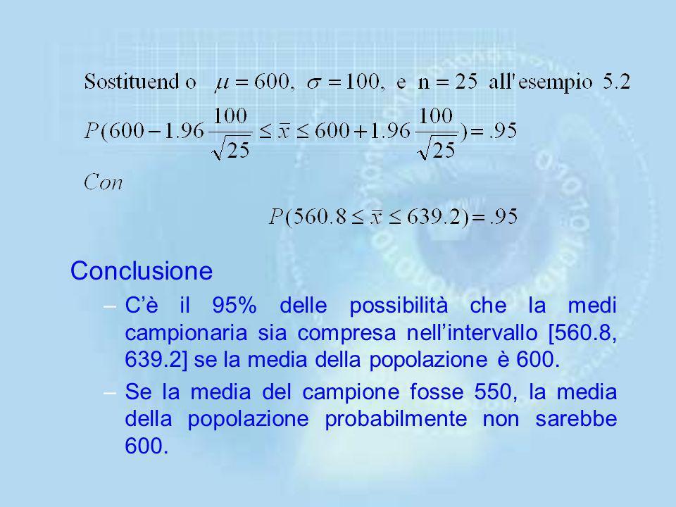 -1.96 0.025 La distribuzione normale standardizzata Z Distribuzione normale of