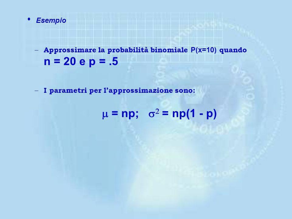–Lapprossimazione è migliore quando: La dimensione del campione è grande La probabilità di successo p, è prossima a 0.5. –Per ottenere buoni risultati