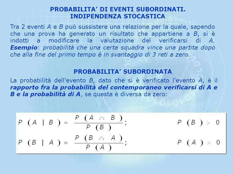 TEOREMI 1) 2) 3) S B A Teorema delle Probabilità Totali S A B C Generalizzazione al caso di 3 eventi