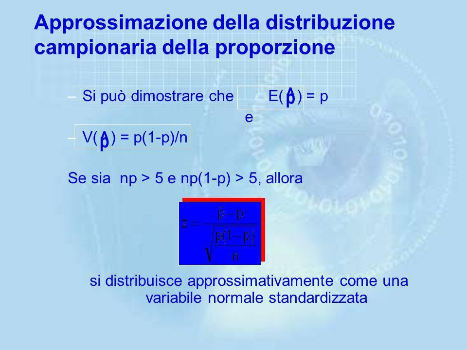 Altri esercizi di approssimazione P(X<=8) = P(Y< 8.5) 8 8.5 14 13.5 Per grandi campioni leffetto del fattore di correzione del continuo è veramente mo