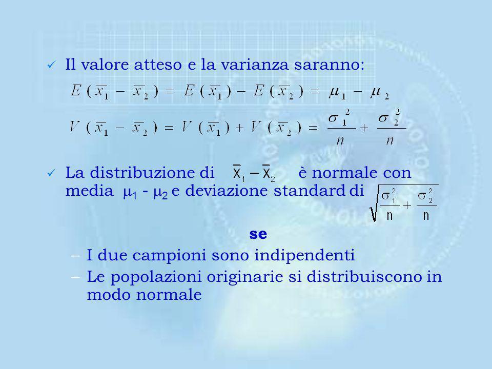 Distribuzione campionaria del confronto tra medie Distribuzione campionaria del confronto tra medie La differenza tra medie è un parametro rilevante q