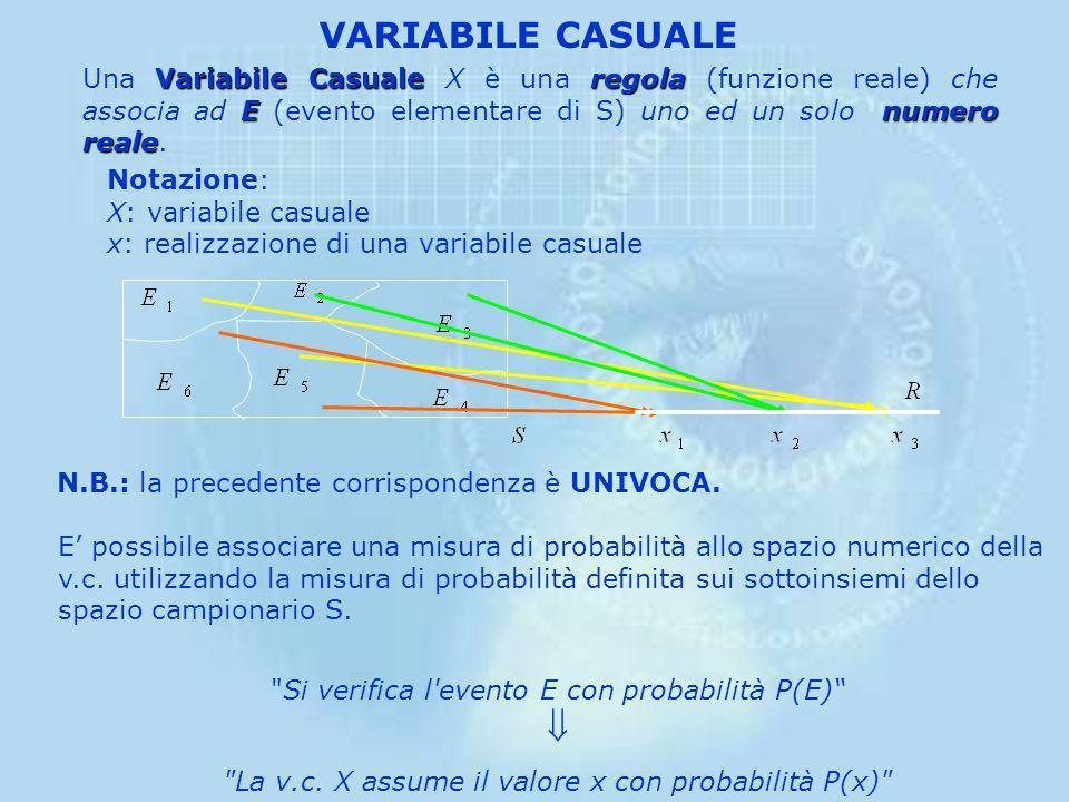 1) PRINCIPALI DISTRIBUZIONI DI PROBABILITA Binomiale, Poisson Normale o Gaussiana Chi – quadrato t di Student F di Fisher-Snedecor 2) UNIVERSO E CAMPI