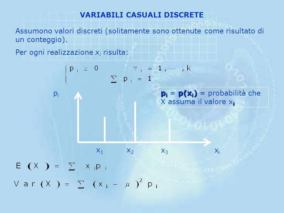 ESEMPI 1. Consideriamo una famiglia con 3 figli E 1 E 2 E 3 E 4 E 5 E 6 E 7 E 8 S={MMM, MMF, MFM, FMM, MFF, FMF, FFM, FFF} 1/8 1/8 1/8 1/8 X=numero de