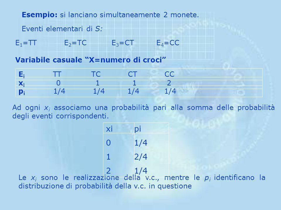 VARIABILI CASUALI DISCRETE Assumono valori discreti (solitamente sono ottenute come risultato di un conteggio). Per ogni realizzazione x i risulta: x1